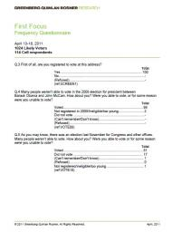 Poll Results: Protecting Children's Programs in the Federal Budget