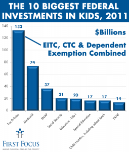 Tax Policy Important for Kids