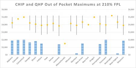 Wakely Blog Chart 3